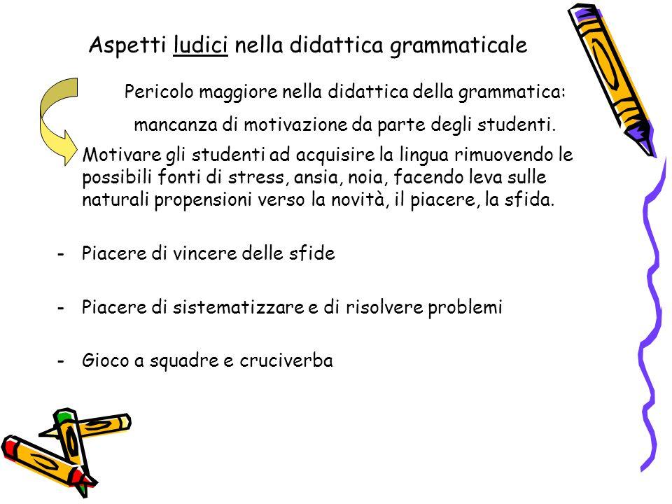 Aspetti ludici nella didattica grammaticale Pericolo maggiore nella didattica della grammatica: mancanza di motivazione da parte degli studenti. Motiv