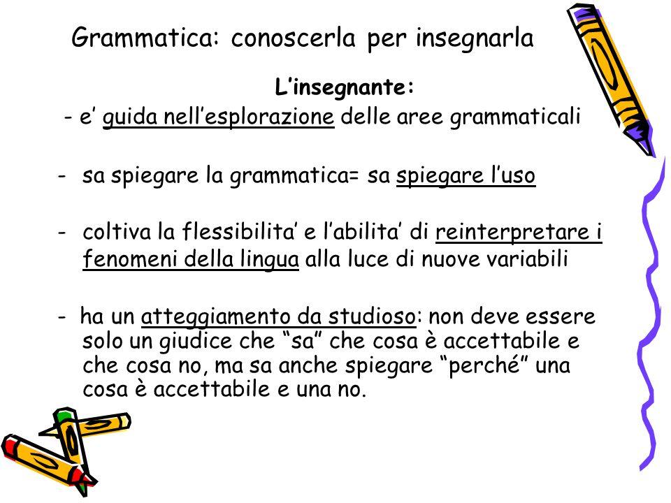 Grammatica: conoscerla per insegnarla Linsegnante: - e guida nellesplorazione delle aree grammaticali -sa spiegare la grammatica= sa spiegare luso -co