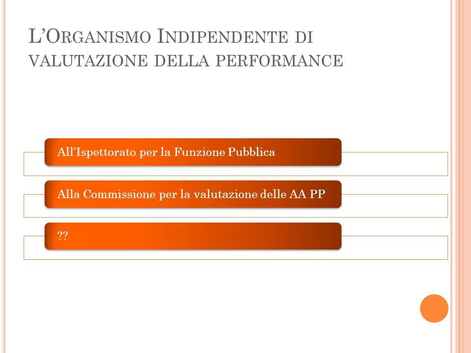 LO RGANISMO I NDIPENDENTE DI VALUTAZIONE DELLA PERFORMANCE AllIspettorato per la Funzione PubblicaAlla Commissione per la valutazione delle AA PP??