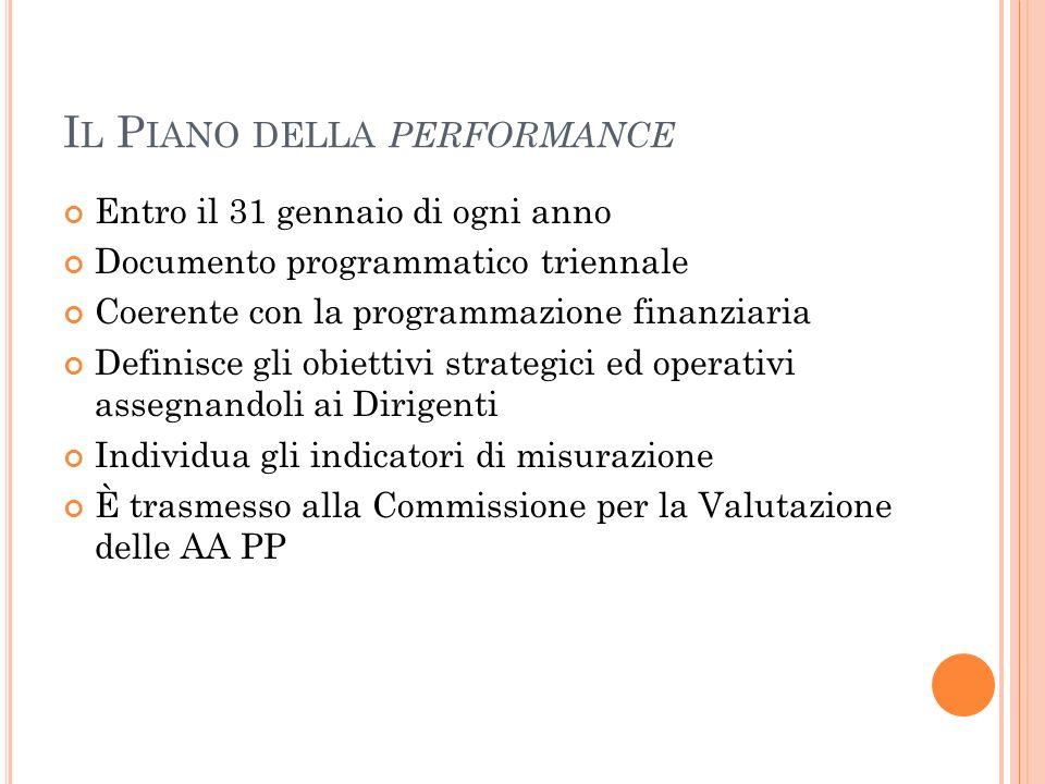 I L P IANO DELLA PERFORMANCE Entro il 31 gennaio di ogni anno Documento programmatico triennale Coerente con la programmazione finanziaria Definisce gli obiettivi strategici ed operativi assegnandoli ai Dirigenti Individua gli indicatori di misurazione È trasmesso alla Commissione per la Valutazione delle AA PP