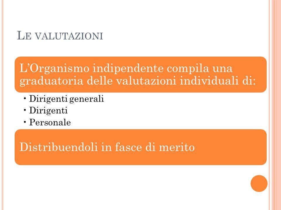 L E VALUTAZIONI LOrganismo indipendente compila una graduatoria delle valutazioni individuali di: Dirigenti generali Dirigenti Personale Distribuendoli in fasce di merito
