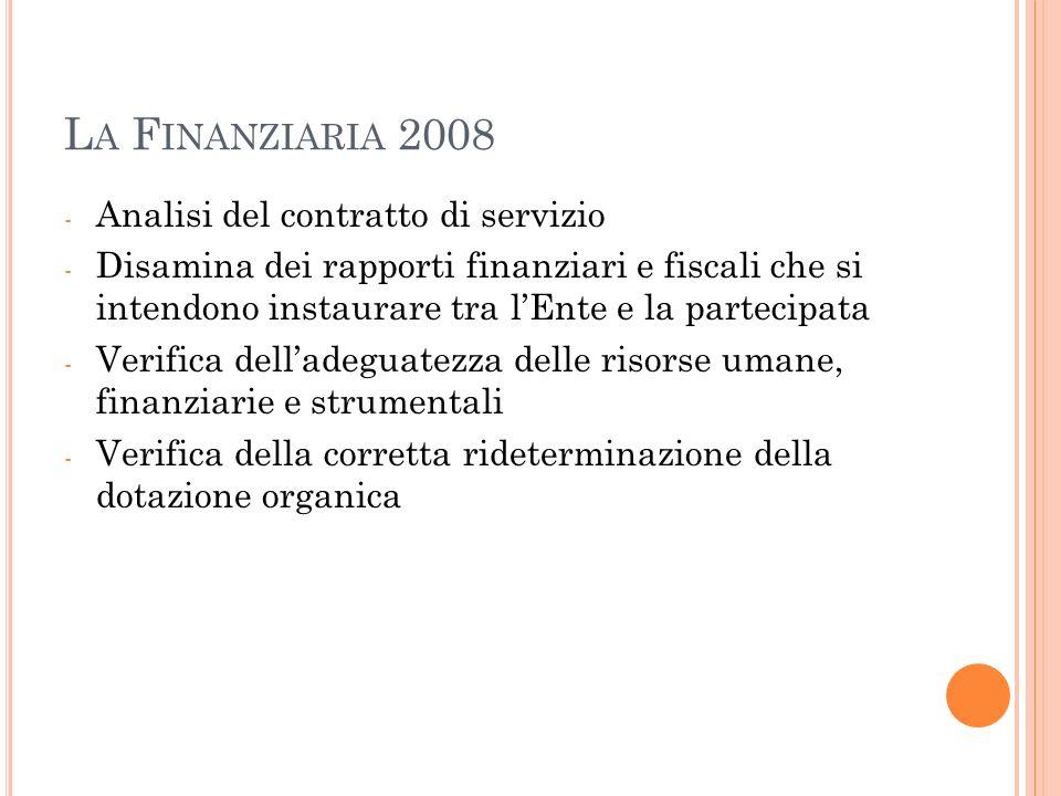 L A F INANZIARIA 2008 - Analisi del contratto di servizio - Disamina dei rapporti finanziari e fiscali che si intendono instaurare tra lEnte e la partecipata - Verifica delladeguatezza delle risorse umane, finanziarie e strumentali - Verifica della corretta rideterminazione della dotazione organica