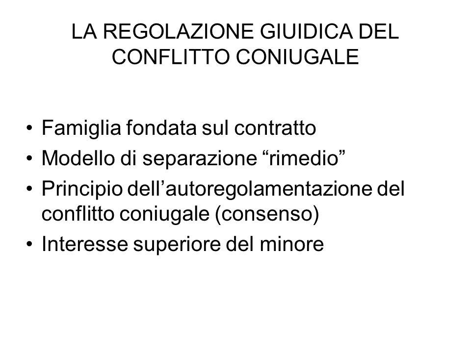 LA REGOLAZIONE GIUIDICA DEL CONFLITTO CONIUGALE Famiglia fondata sul contratto Modello di separazione rimedio Principio dellautoregolamentazione del c