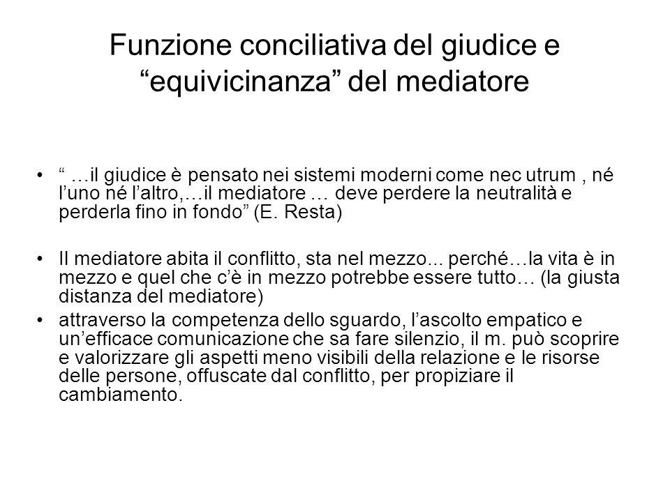 Funzione conciliativa del giudice e equivicinanza del mediatore …il giudice è pensato nei sistemi moderni come nec utrum, né luno né laltro,…il mediat