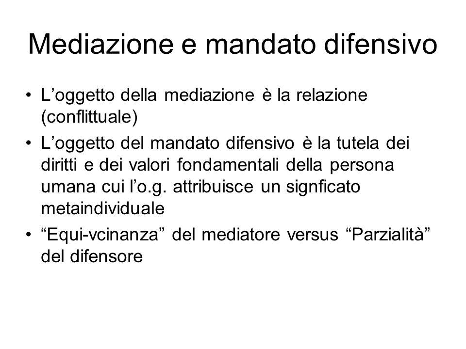 Mediazione e mandato difensivo Loggetto della mediazione è la relazione (conflittuale) Loggetto del mandato difensivo è la tutela dei diritti e dei va