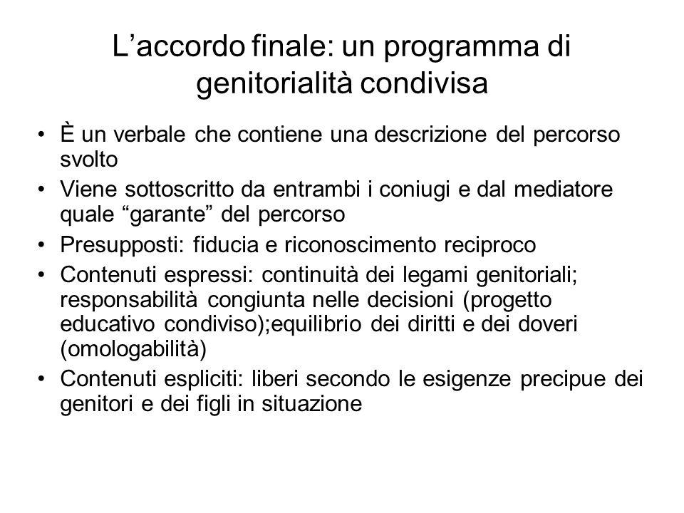 Laccordo finale: un programma di genitorialità condivisa È un verbale che contiene una descrizione del percorso svolto Viene sottoscritto da entrambi