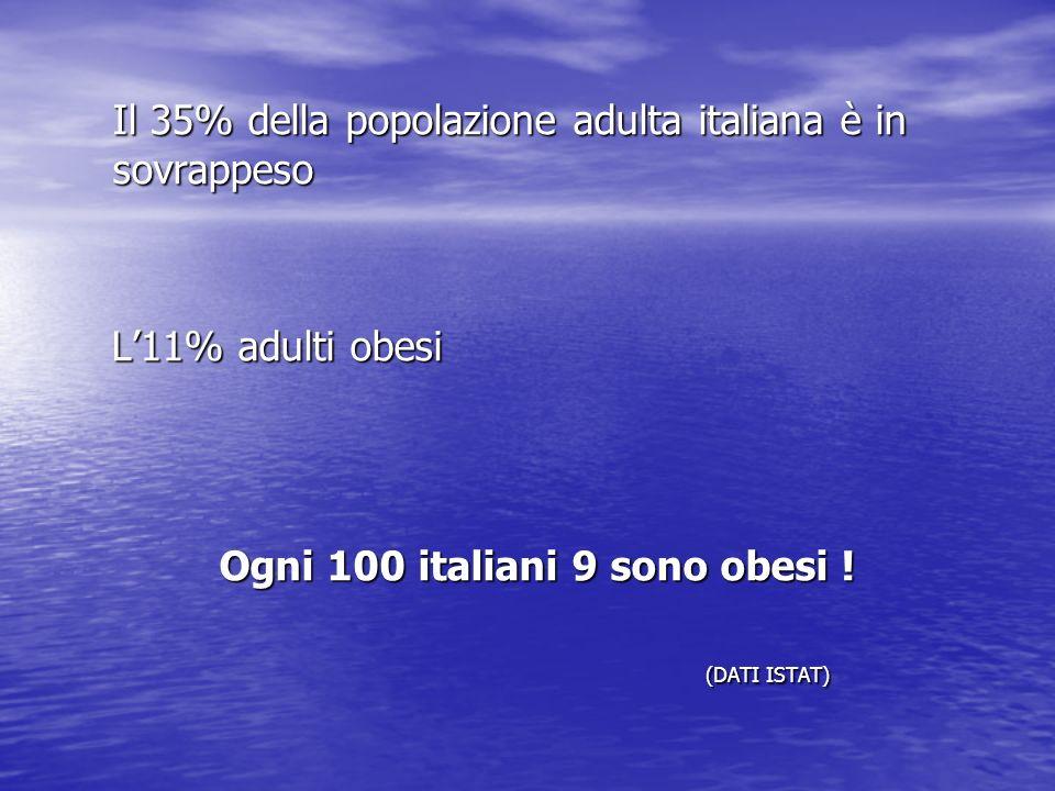 Il 35% della popolazione adulta italiana è in sovrappeso L11% adulti obesi L11% adulti obesi Ogni 100 italiani 9 sono obesi ! (DATI ISTAT)