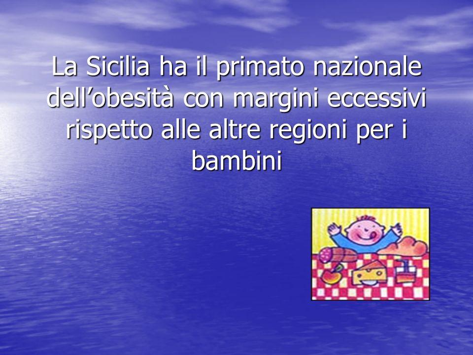 La Sicilia ha il primato nazionale dellobesità con margini eccessivi rispetto alle altre regioni per i bambini