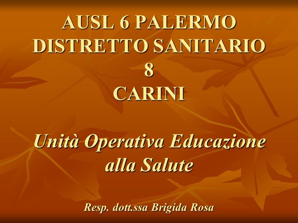 AUSL 6 PALERMO DISTRETTO SANITARIO 8 CARINI Unità Operativa Educazione alla Salute Resp. dott.ssa Brigida Rosa