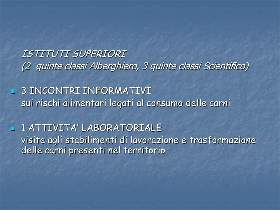 ISTITUTI SUPERIORI (2 quinte classi Alberghiero, 3 quinte classi Scientifico) 3 INCONTRI INFORMATIVI 3 INCONTRI INFORMATIVI sui rischi alimentari lega