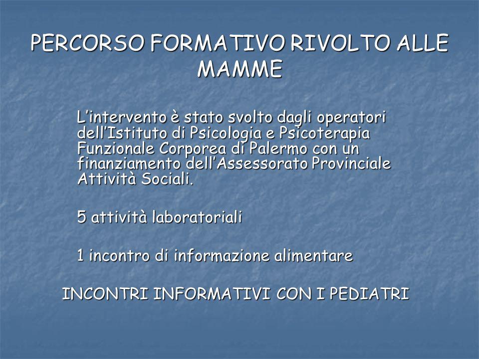 PERCORSO FORMATIVO RIVOLTO ALLE MAMME Lintervento è stato svolto dagli operatori dellIstituto di Psicologia e Psicoterapia Funzionale Corporea di Pale