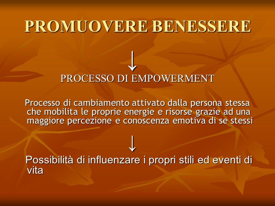 PROMUOVERE BENESSERE PROCESSO DI EMPOWERMENT Processo di cambiamento attivato dalla persona stessa che mobilita le proprie energie e risorse grazie ad