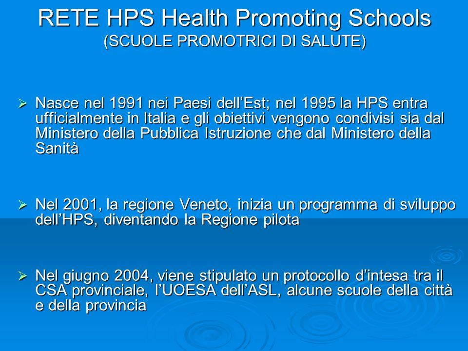RETE HPS Health Promoting Schools (SCUOLE PROMOTRICI DI SALUTE) Nasce nel 1991 nei Paesi dellEst; nel 1995 la HPS entra ufficialmente in Italia e gli