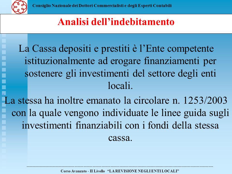 Consiglio Nazionale dei Dottori Commercialisti e degli Esperti Contabili La Cassa depositi e prestiti è lEnte competente istituzionalmente ad erogare