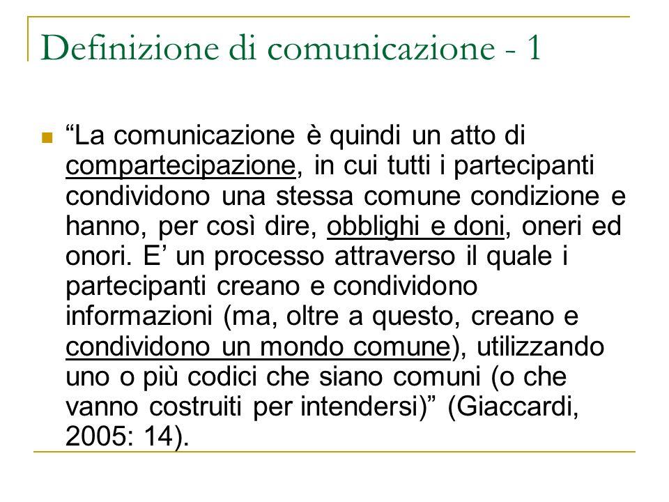 Comunicazione come comportamento Comunicazione = processo complesso, un fenomeno dinamico e un tipo particolare di azione e di comportamento sociale.