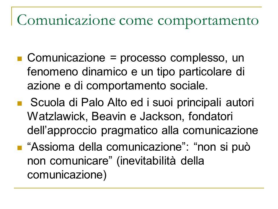 Comunicazione verbale/non verbale La comunicazione non è solo quella che passa attraverso il linguaggio verbale (le parole) ma anche quella veicolata attraverso gesti, mimica facciale, postura del corpo, persino attraverso il silenzio.
