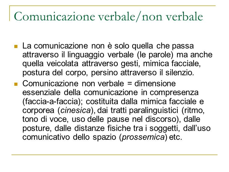 Convergenza/divergenza Tra il livello non verbale e quello verbale può esserci tanto convergenza (un livello rafforza laltro) quanto divergenza (un livello contraddice laltro, creando effetti di spiazzamento o di menzogna).