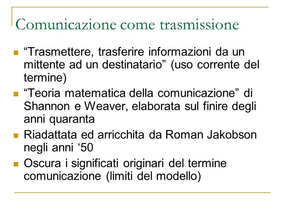 Il modello della trasmissione (Shannon e Weaver) Gli adattamenti di Roman Jakobson Emitten te Segnal e inviato CanaleTrasmittenteSegnale ricevuto Ricevente Destinat ario Messaggio (decifrato) Fonte di rumore Messaggio (Jakobson) Messaggio (formulato) Codice (Jakobson) Contatto (Jakobson) Contesto (Jakobson)