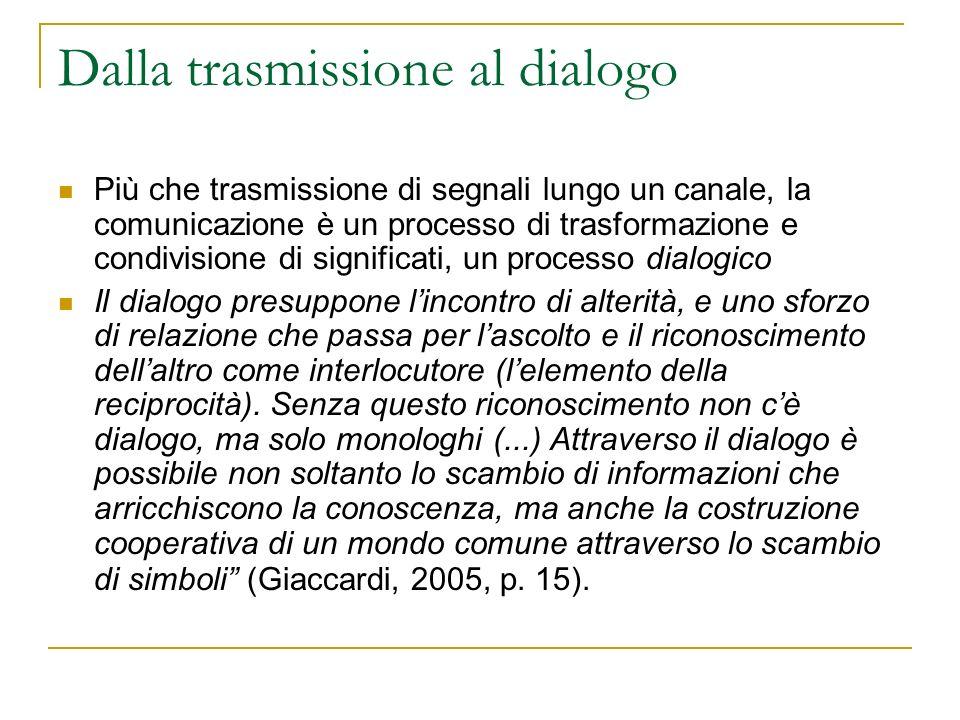 Una definizione di sintesi La comunicazione è costruzione collettiva e condivisa del significato, un processo dotato di livelli diversi di formalizzazione, consapevolezza e intenzionalità (Paccagnella, 2004, p.