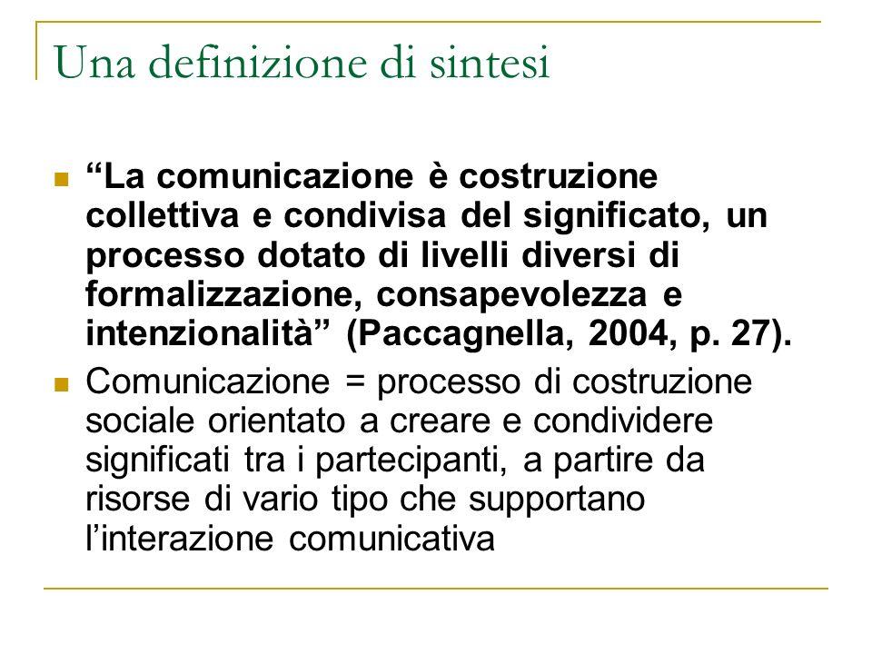Comunicazione come interazione La comunicazione è un genere particolare di attività sociale che comporta la produzione, la trasmissione e la ricezione di forme simboliche e presuppone lutilizzo di risorse di vario tipo (Thompson, 1998: 32-33).