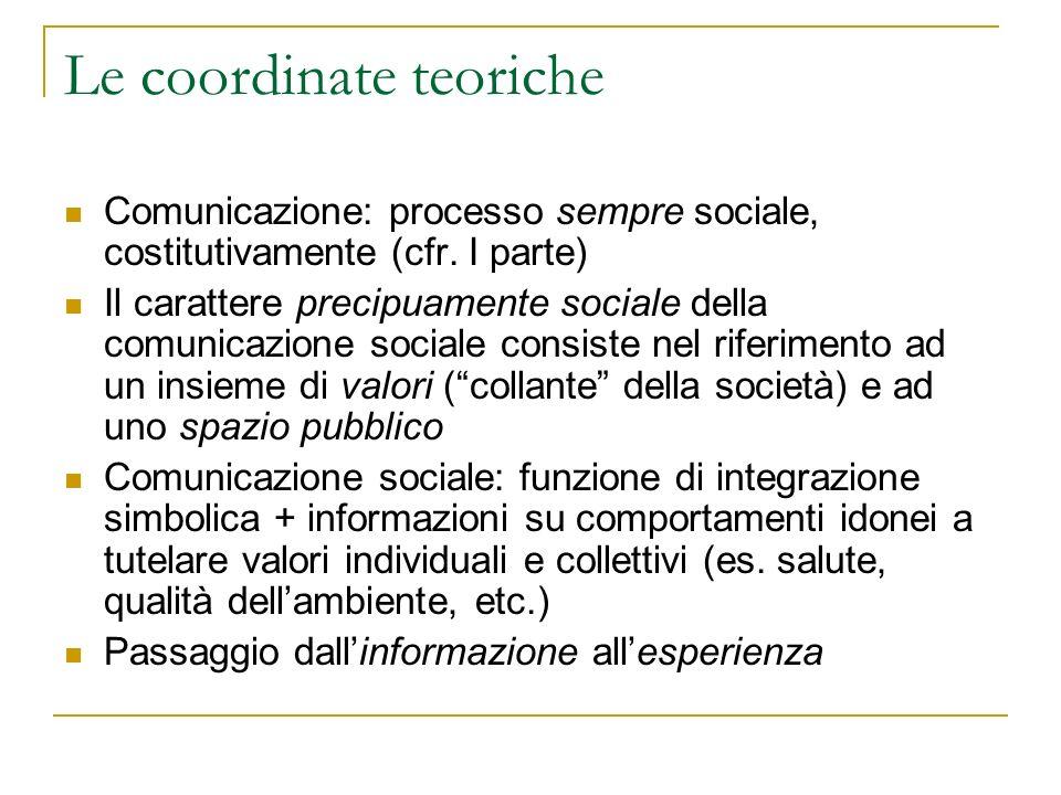 Che cosa significa sociale.