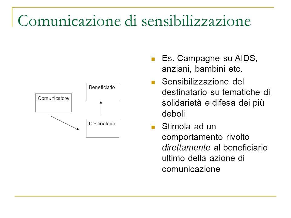 Comunicazione di educazione Es.