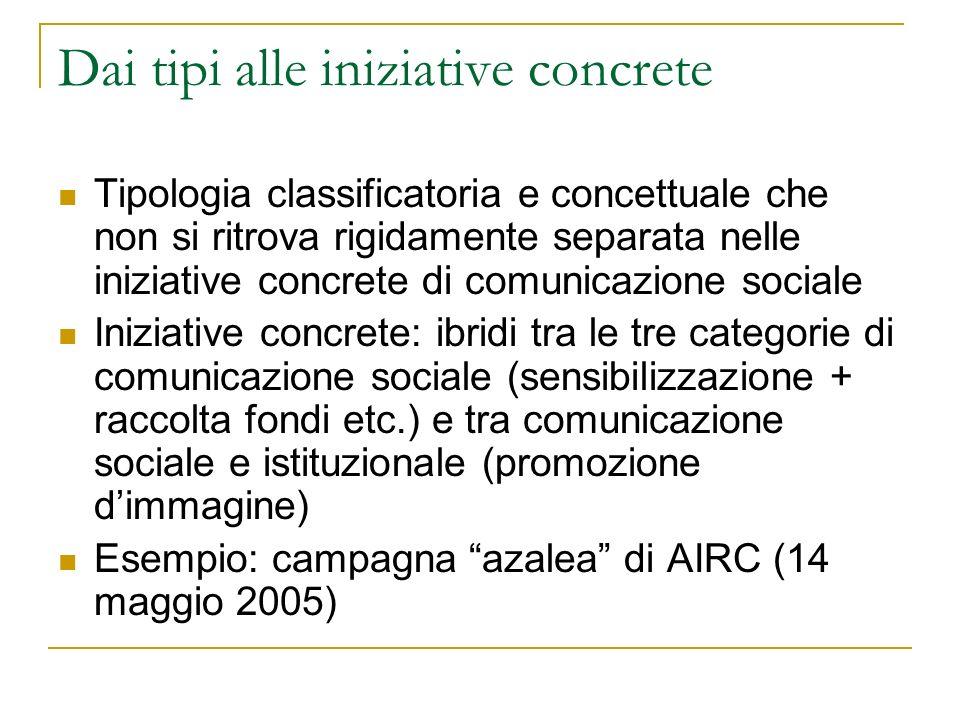 Comunicazione e organizzazioni non profit Testo di riferimento: Gadotti, G.