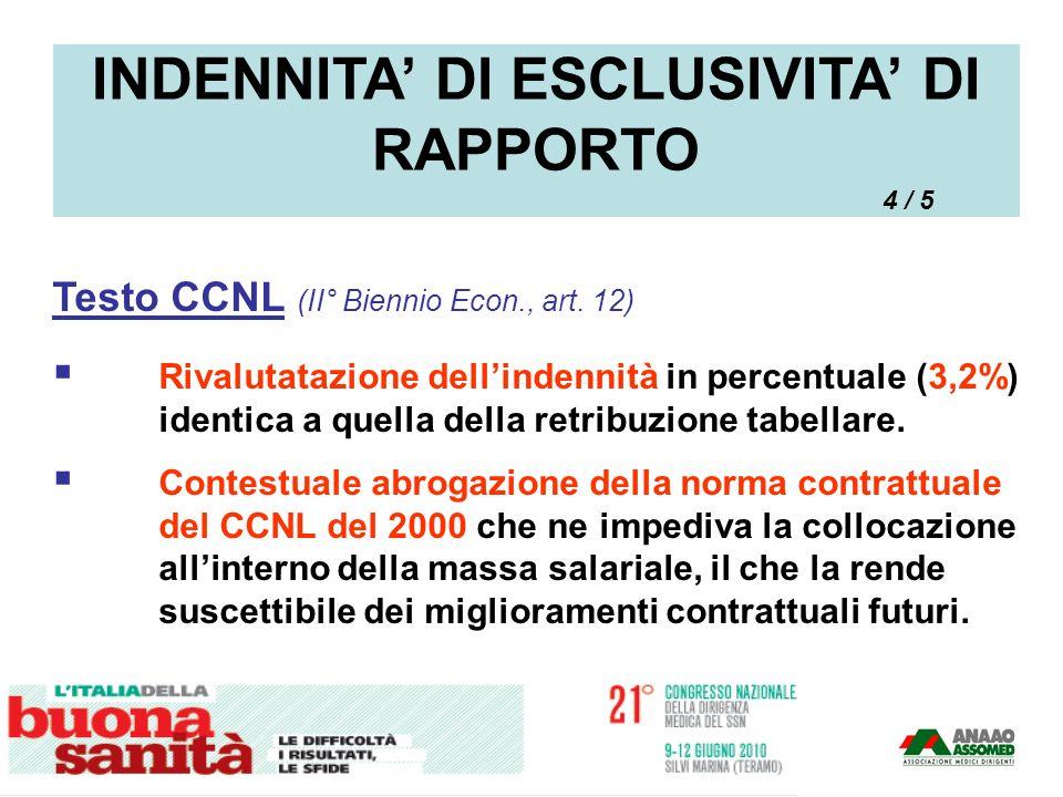 Testo CCNL (II° Biennio Econ., art. 12) Rivalutatazione dellindennità in percentuale (3,2%) identica a quella della retribuzione tabellare. Contestual