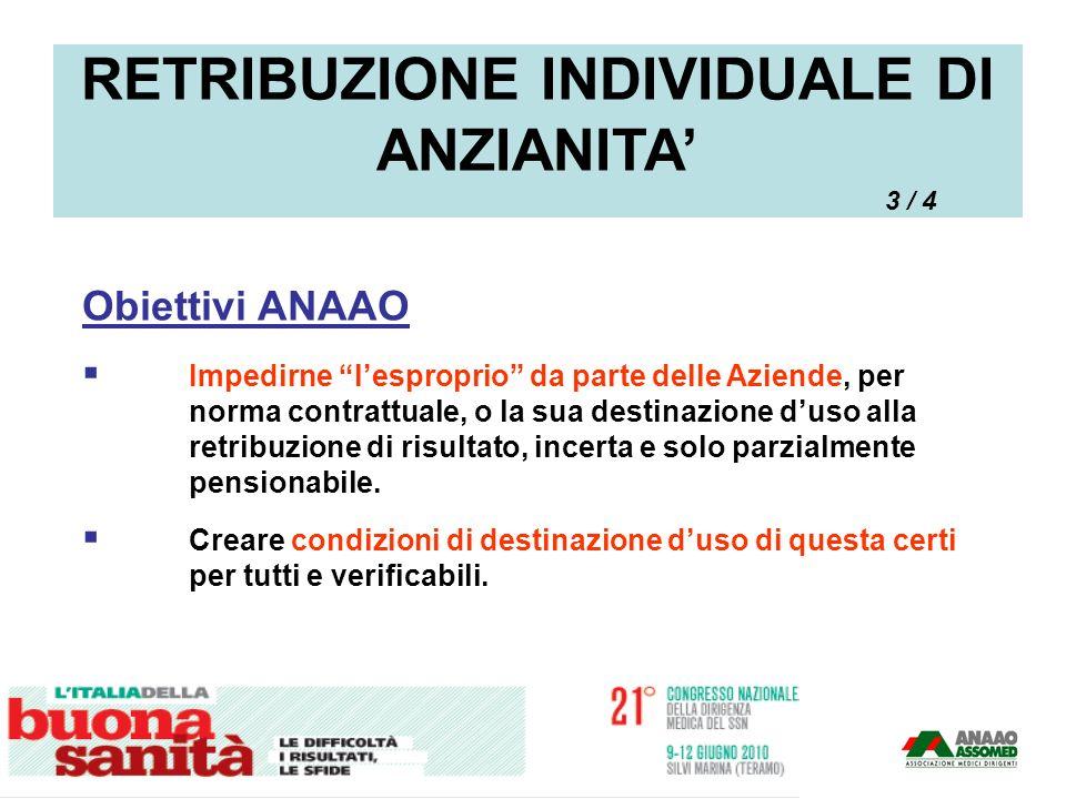 Obiettivi ANAAO Impedirne lesproprio da parte delle Aziende, per norma contrattuale, o la sua destinazione duso alla retribuzione di risultato, incert