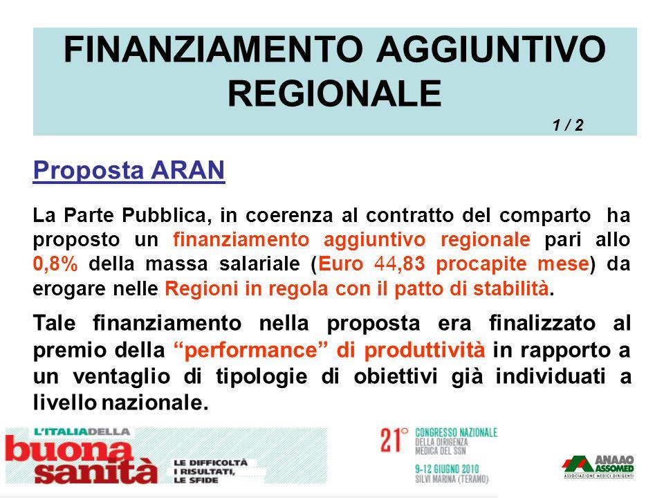 Proposta ARAN La Parte Pubblica, in coerenza al contratto del comparto ha proposto un finanziamento aggiuntivo regionale pari allo 0,8% della massa sa