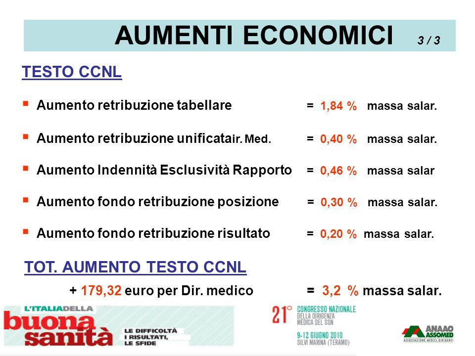 TESTO CCNL Aumento retribuzione tabellare = 1,84 % massa salar. Aumento retribuzione unificata ir. Med. = 0,40 % massa salar. Aumento Indennità Esclus