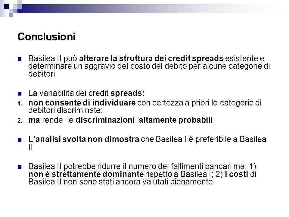 Conclusioni Basilea II può alterare la struttura dei credit spreads esistente e determinare un aggravio del costo del debito per alcune categorie di d