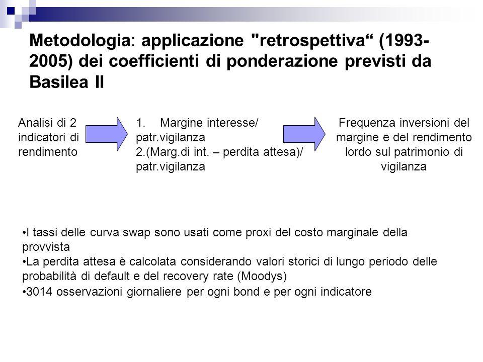 Metodologia: applicazione