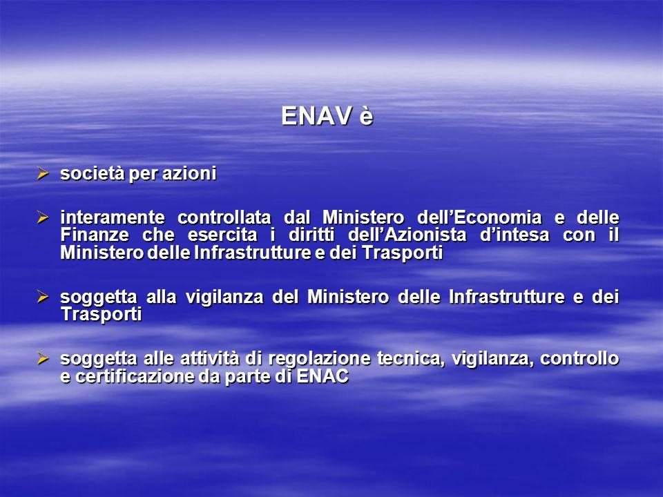 ENAV è società per azioni società per azioni interamente controllata dal Ministero dellEconomia e delle Finanze che esercita i diritti dellAzionista d