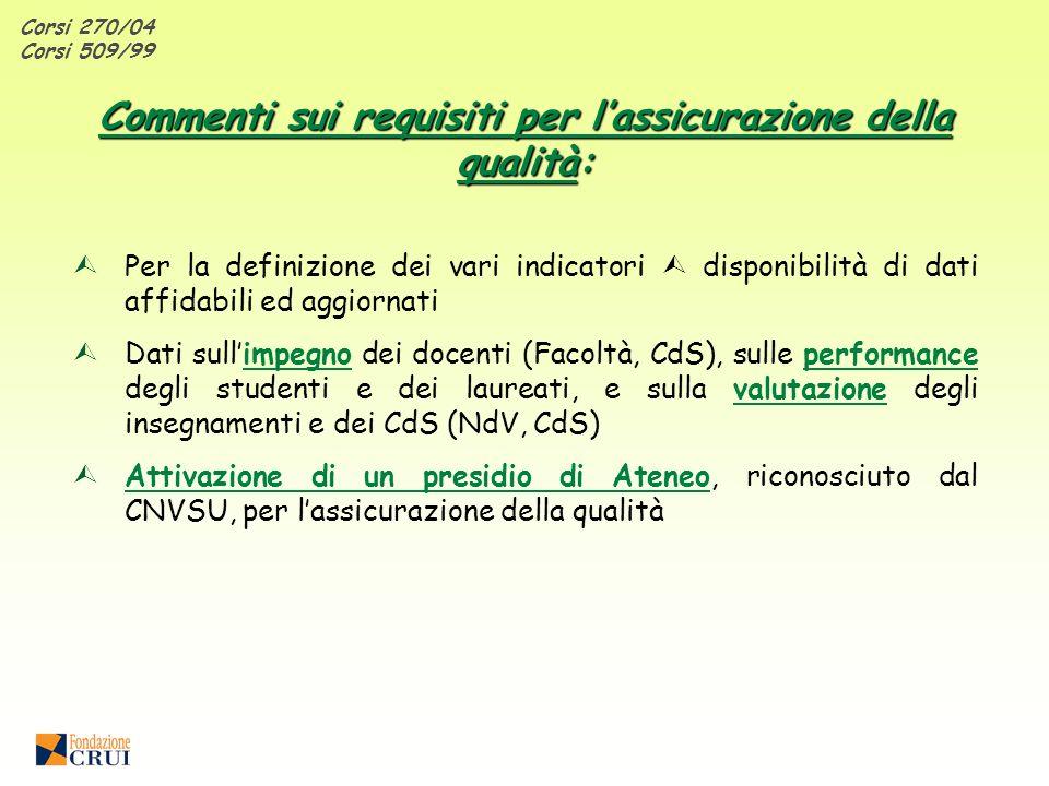 Corsi 270/04 Corsi 509/99 Commenti sui requisiti per lassicurazione della qualità: ÙPer la definizione dei vari indicatori disponibilità di dati affidabili ed aggiornati ÙDati sullimpegno dei docenti (Facoltà, CdS), sulle performance degli studenti e dei laureati, e sulla valutazione degli insegnamenti e dei CdS (NdV, CdS) ÙAttivazione di un presidio di Ateneo, riconosciuto dal CNVSU, per lassicurazione della qualità