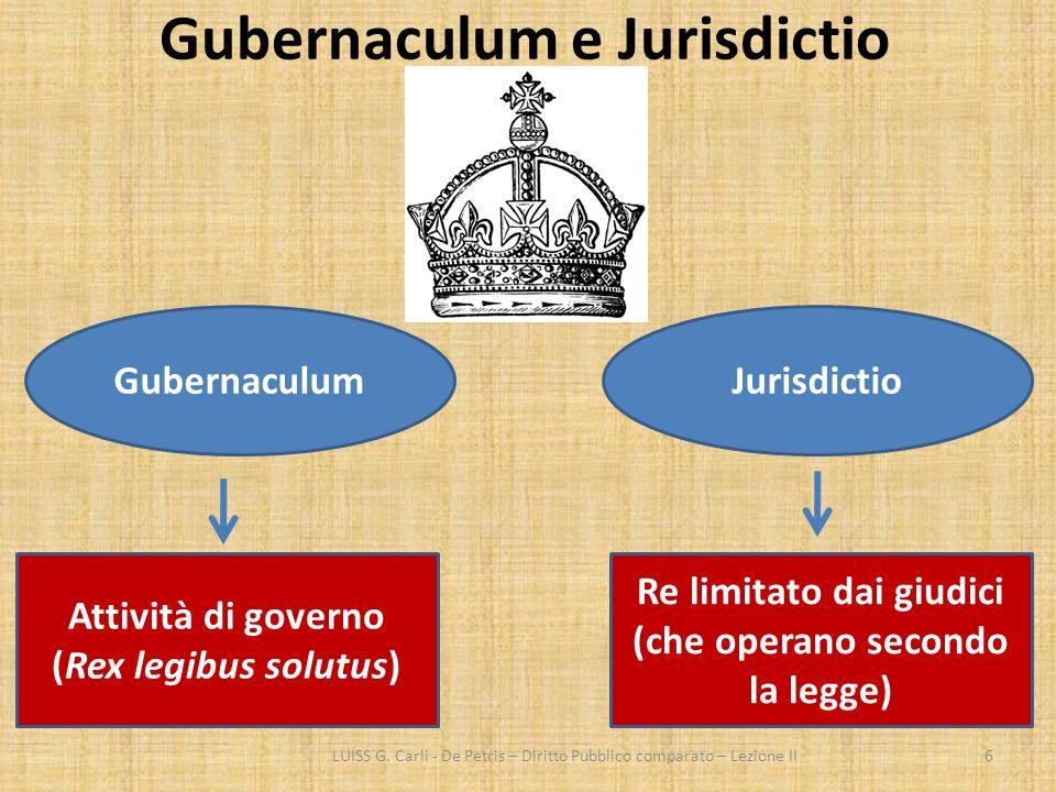 Gubernaculum e Jurisdictio LUISS G. Carli - De Petris – Diritto Pubblico comparato – Lezione II6 GubernaculumJurisdictio Attività di governo (Rex legi