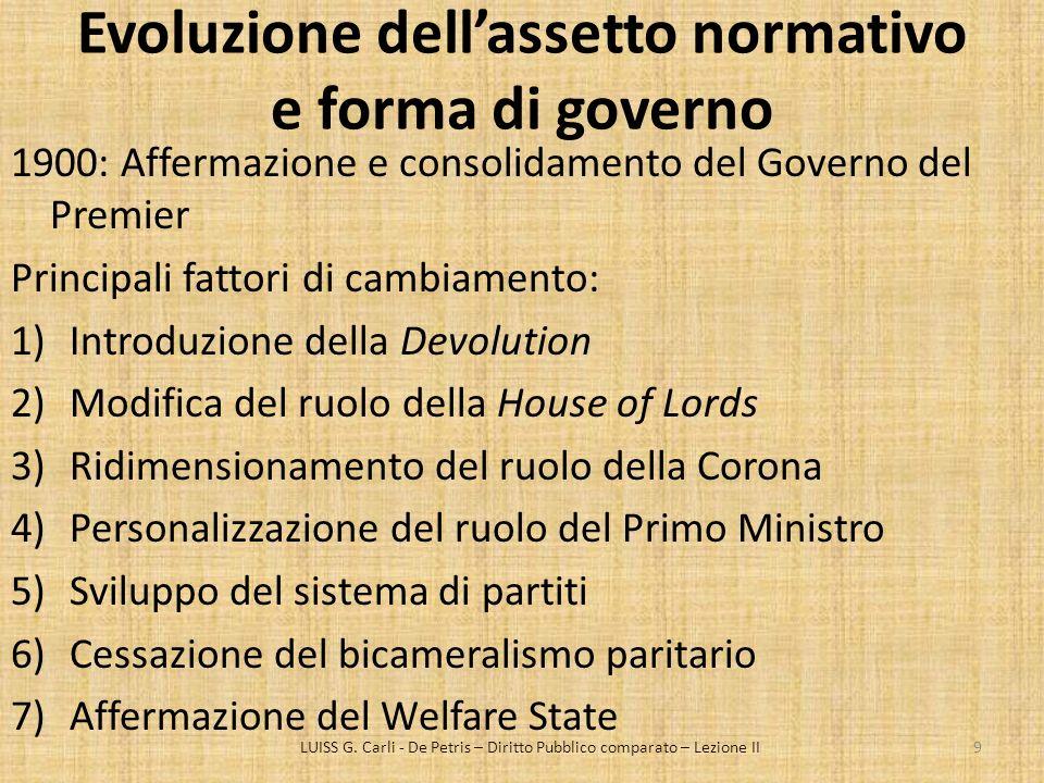 Evoluzione dellassetto normativo e forma di governo 1900: Affermazione e consolidamento del Governo del Premier Principali fattori di cambiamento: 1)I
