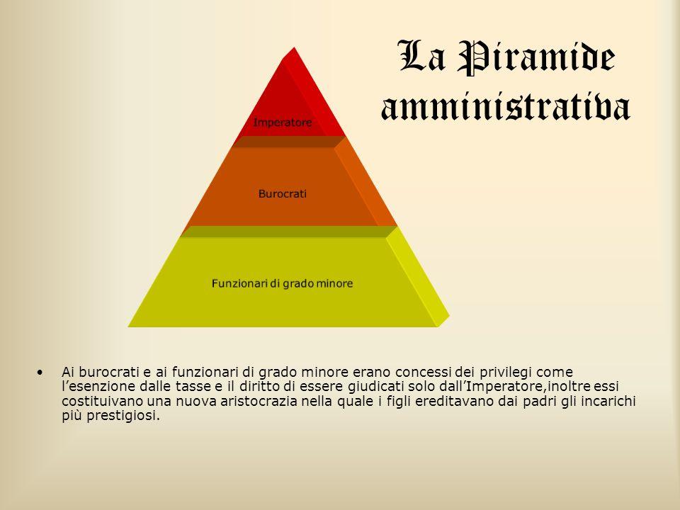 La Piramide amministrativa Ai burocrati e ai funzionari di grado minore erano concessi dei privilegi come lesenzione dalle tasse e il diritto di esser
