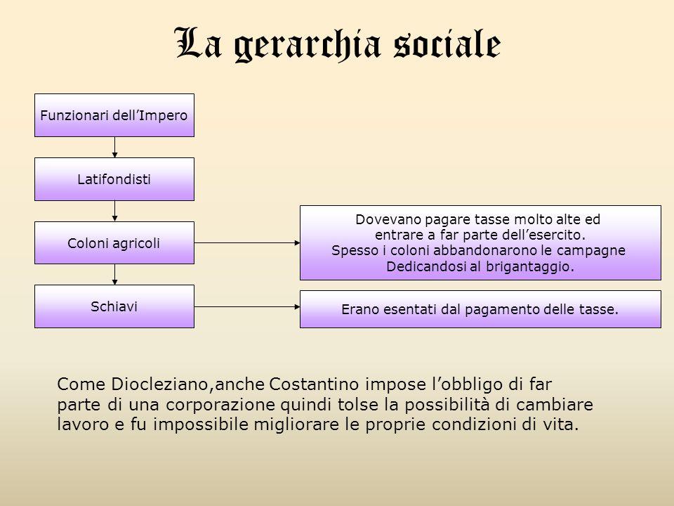 La gerarchia sociale Funzionari dellImpero Dovevano pagare tasse molto alte ed entrare a far parte dellesercito. Spesso i coloni abbandonarono le camp