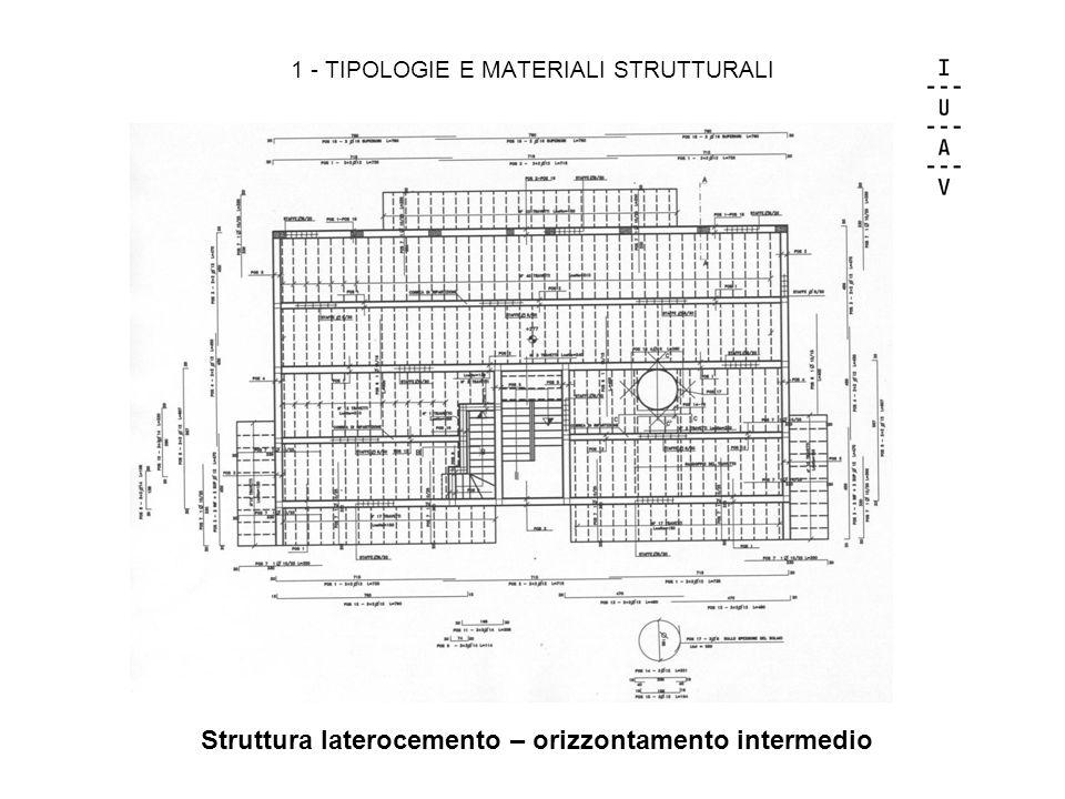 1 - TIPOLOGIE E MATERIALI STRUTTURALI Struttura laterocemento – orizzontamento intermedio