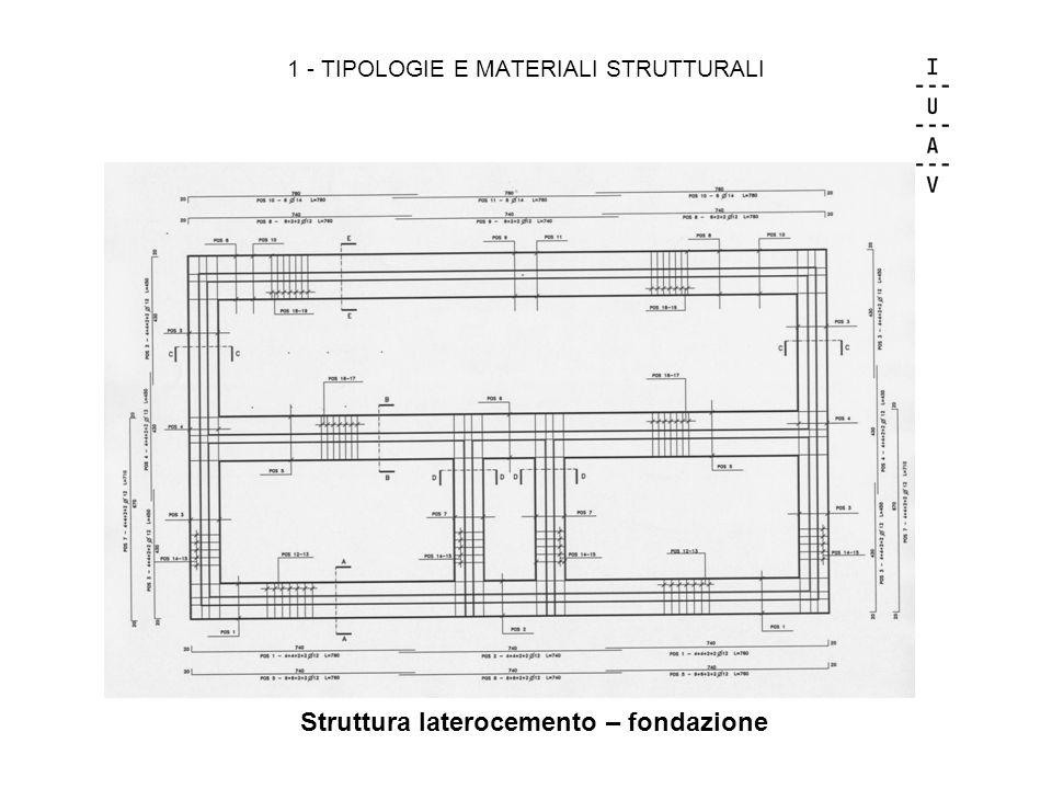 1 - TIPOLOGIE E MATERIALI STRUTTURALI Struttura laterocemento – fondazione