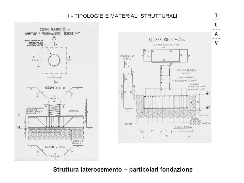 1 - TIPOLOGIE E MATERIALI STRUTTURALI Struttura laterocemento – particolari fondazione