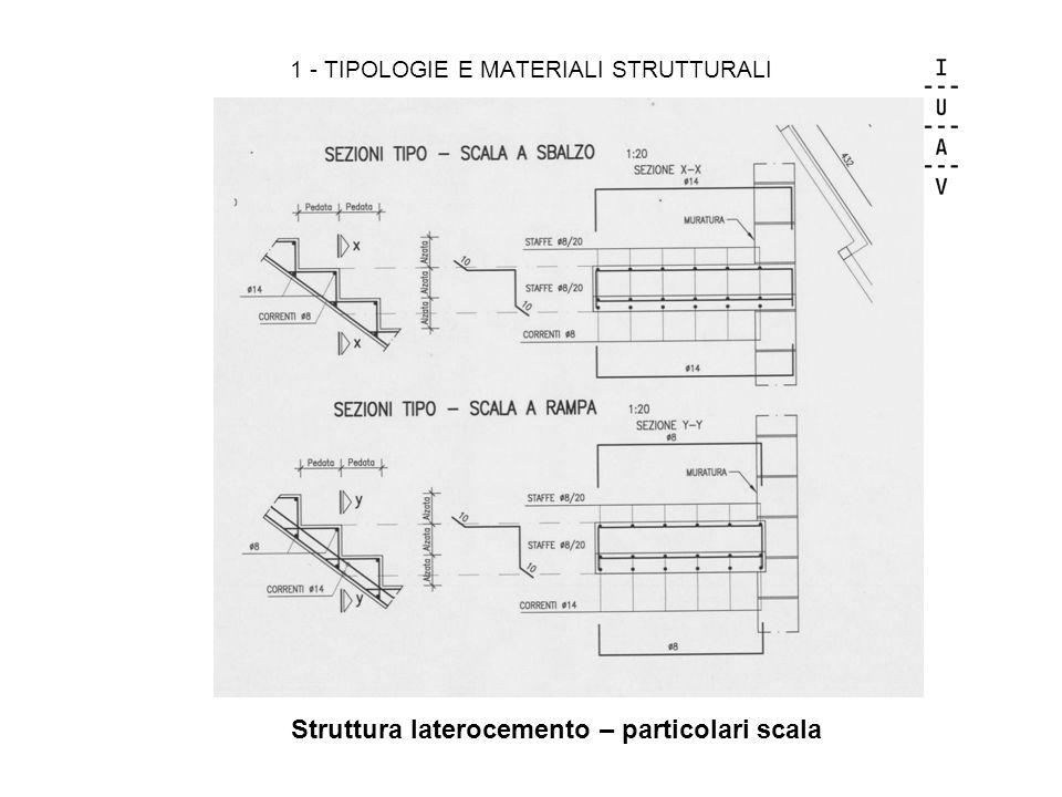 1 - TIPOLOGIE E MATERIALI STRUTTURALI Struttura laterocemento – particolari scala
