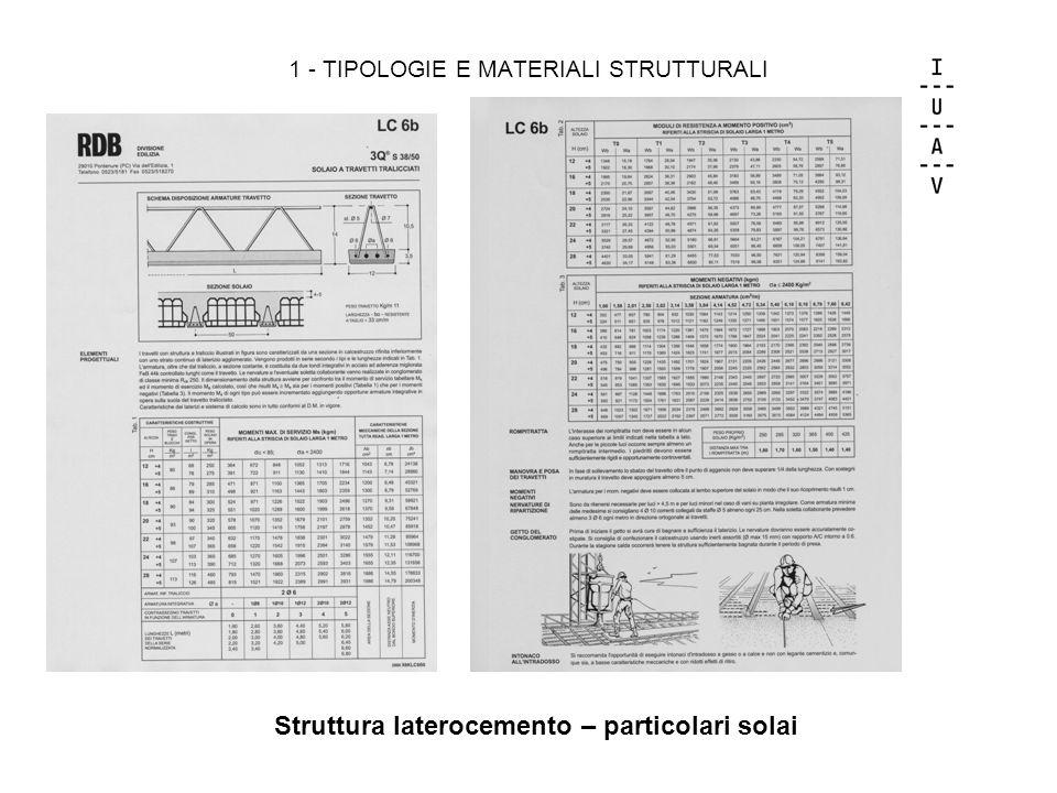 1 - TIPOLOGIE E MATERIALI STRUTTURALI Struttura laterocemento – particolari solai