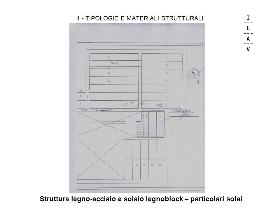 1 - TIPOLOGIE E MATERIALI STRUTTURALI Struttura legno-acciaio e solaio legnoblock – particolari solai