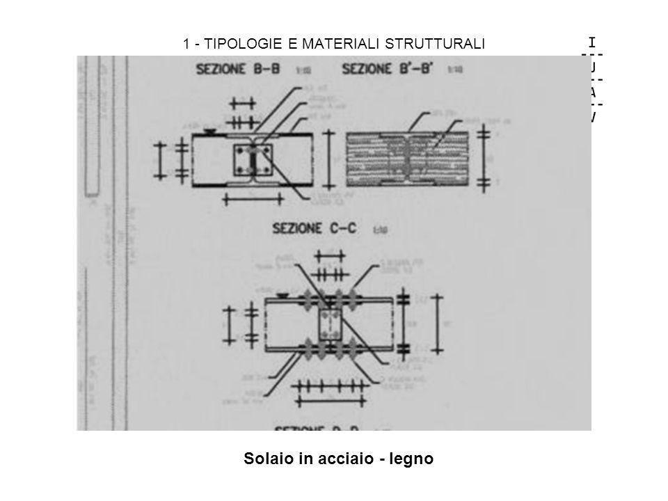 1 - TIPOLOGIE E MATERIALI STRUTTURALI Solaio in acciaio - legno