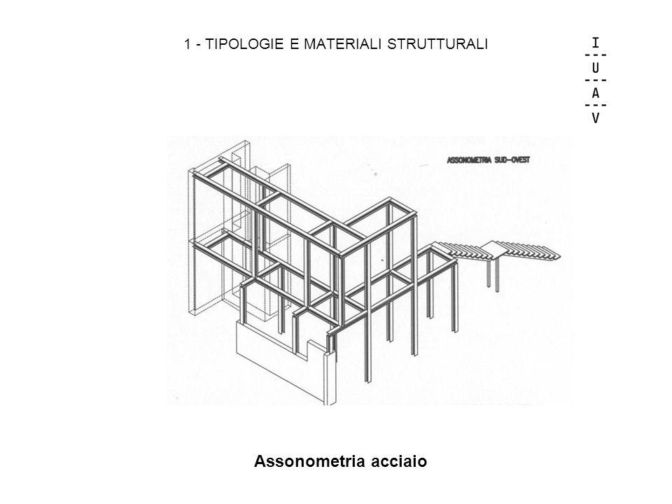1 - TIPOLOGIE E MATERIALI STRUTTURALI Assonometria acciaio