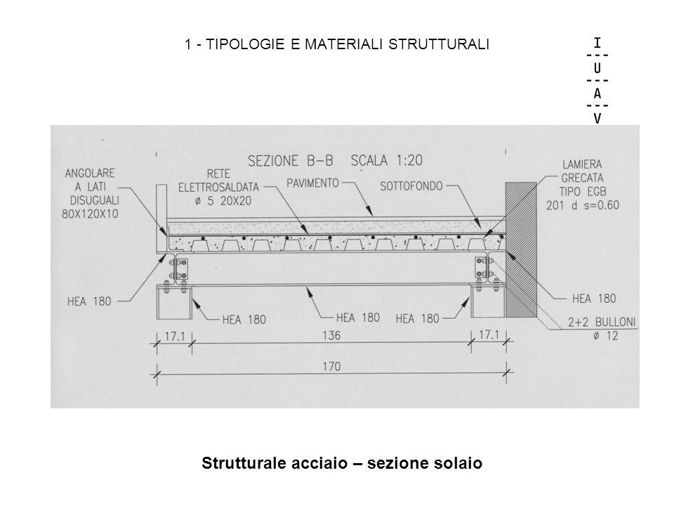 1 - TIPOLOGIE E MATERIALI STRUTTURALI Strutturale acciaio – sezione solaio