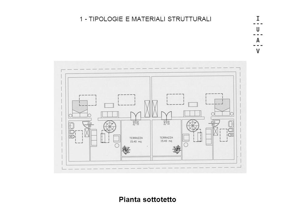 1 - TIPOLOGIE E MATERIALI STRUTTURALI Pianta sottotetto