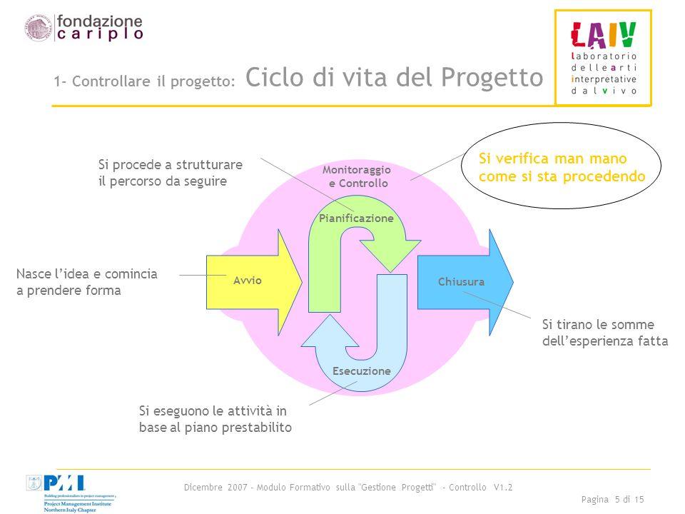 Dicembre 2007 - Modulo Formativo sulla Gestione Progetti - Controllo V1.2 Pagina 6 di 15 1- Controllare il progetto: Cosa controllare.